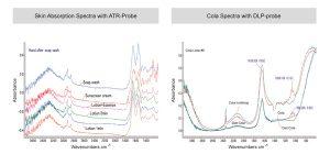 atr_loop_probe_infrared