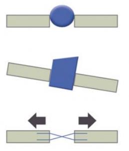microvice-pos