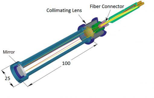 ir-fiber-optic-probe-for-gases