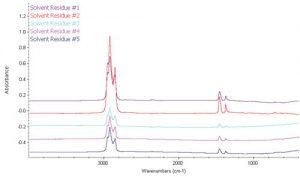 xy-autosampler-spectra